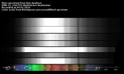 mars-spectrum